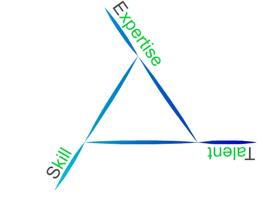 basic_Triangle2